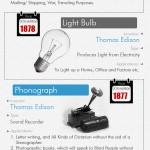 10-best-worlds-inventions_523ad32731c66