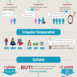 adjectives-degree-of-comparison_50291594f1f58
