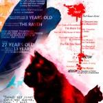 allan_poe_infographic2