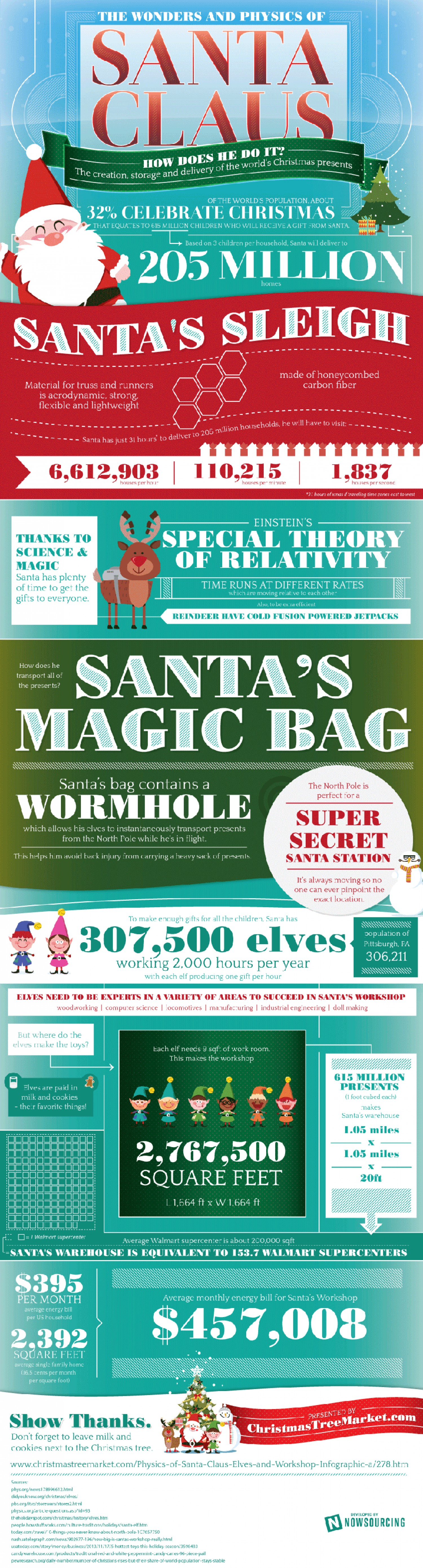 they-physics-of-santa-claus_52ba4c0bb950c_w1500.png